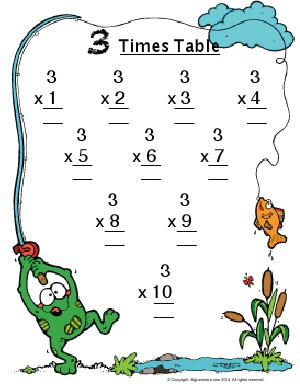 Preview image for worksheet with title 3 Times Table