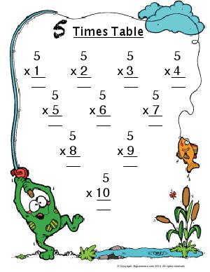 Preview image for worksheet with title 5 Times Table
