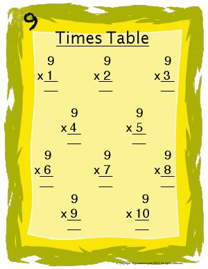 Preview image for worksheet with title 9 Times Table