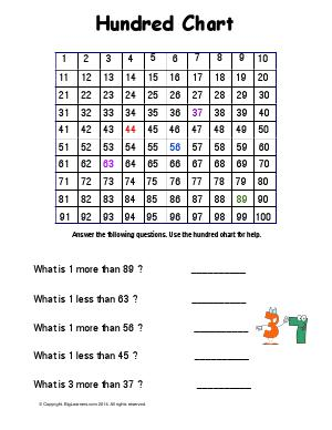 Preview image for worksheet with title Hundred Chart