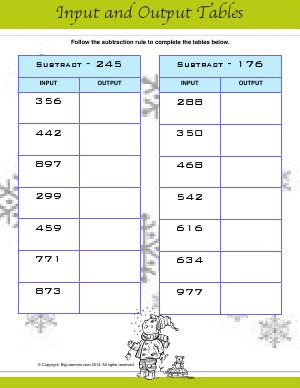 Preview image for worksheet with title Input and Output Tables ( 3 - Digit Subtraction )