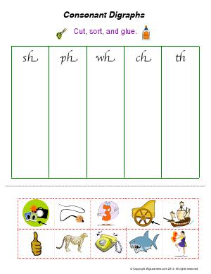 Preview image for worksheet with title Consonant Digraphs (sh, ph, wh, ch, th)