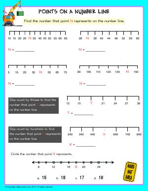 Preview image for worksheet with title Points on a Number Line