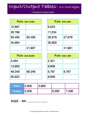 Preview image for worksheet with title Input/Output Tables - 4 or More Digits