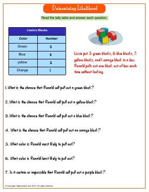 Preview image for worksheet with title Determining Likelihood