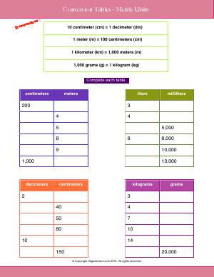 Preview image for worksheet with title Conversion Table - Metric Units