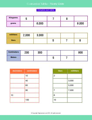 Preview image for worksheet with title Converting Tables - Metric Units