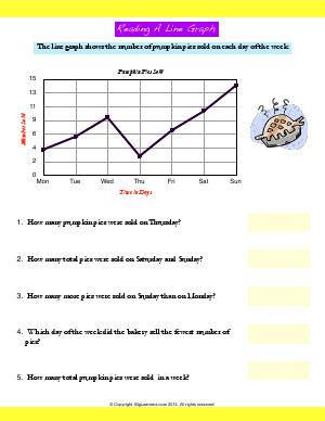 Preview image for worksheet with title Reading a Line Graphs