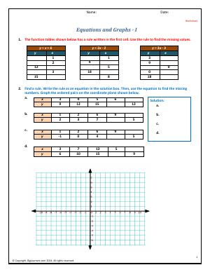 Preview image for worksheet with title Equations and Graphs - I