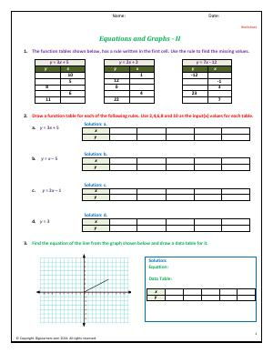 Preview image for worksheet with title Equations and Graphs - II
