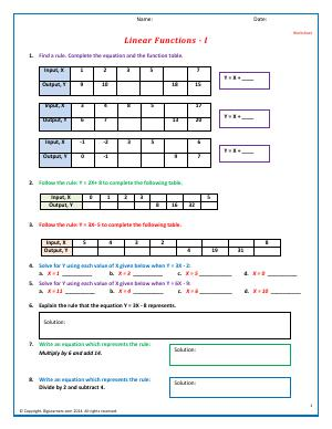 Preview image for worksheet with title Linear Functions - I