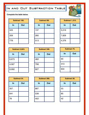 Preview image for worksheet with title In and Out Subtraction