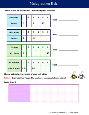Preview image for worksheet with title Multiplication Rule