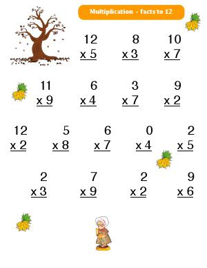 Preview image for worksheet with title Multiplication - facts to 12