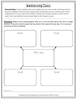 Preview image for worksheet with title Summarizing Texts