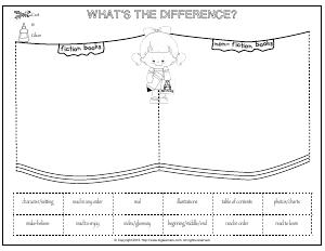 Preview image for worksheet with title What's the Difference?