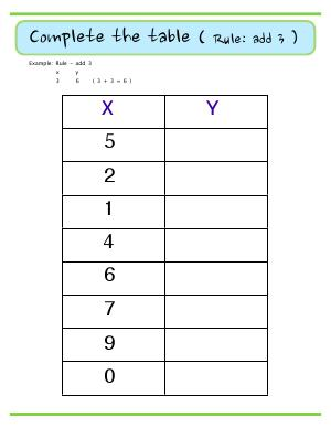 Preview image for worksheet with title Complete the Table ( Rule : add 3)