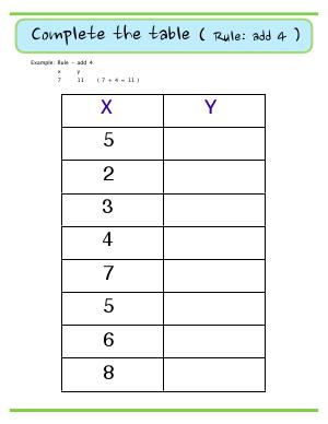 Preview image for worksheet with title Complete the Table ( rule : add 4 )