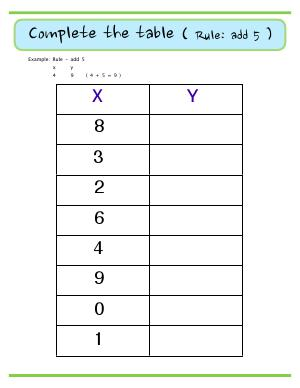 Preview image for worksheet with title Complete the Table ( rule : add 5 )