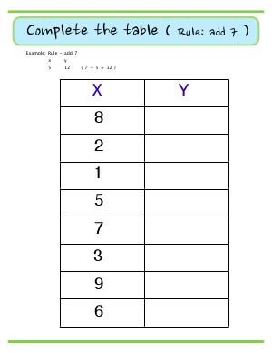 Preview image for worksheet with title Complete the Table ( Rule : add 7 )