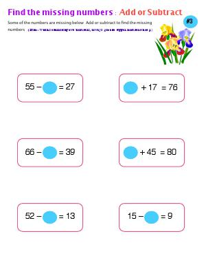 Preview image for worksheet with title Find the Missing Numbers : Add or Subtract  ( # 3 )